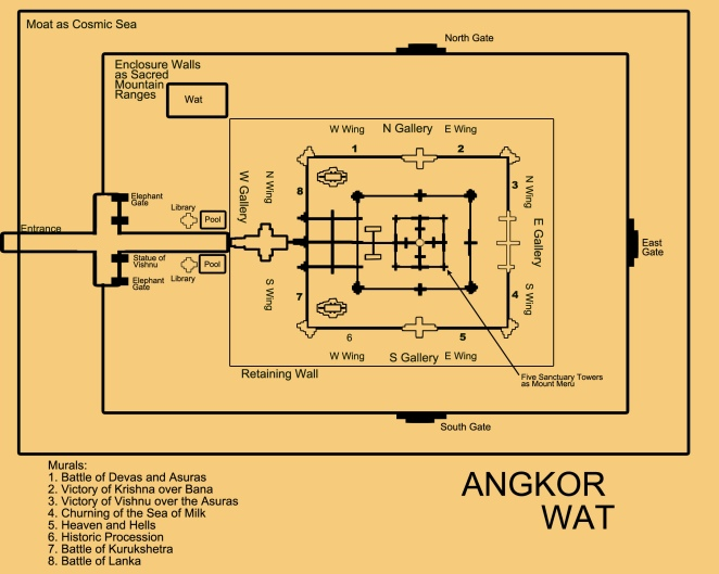 Angkor Wat Temple Layout
