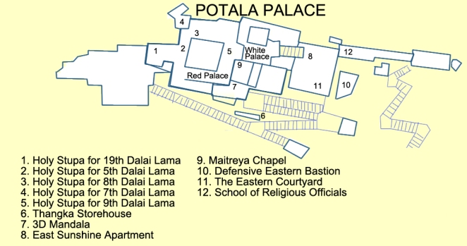 Site layout of the Potala Palace